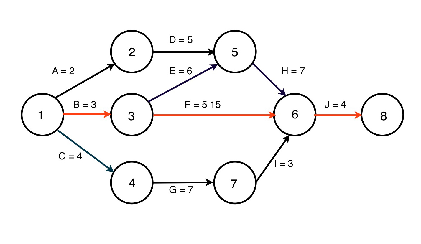 Carc 2012 Editionworklambertaps 2dplan 50 together with AEX671 FIN1 likewise Critical Path together with ment 183590 in addition 141036876777. on 00019
